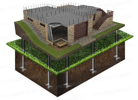 Строительство фундамента  с цокольным этажом